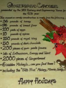 Carousel Ingredients