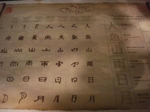 History of Writing Place Mats