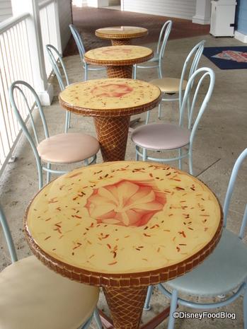 Ice Cream Cone Tables