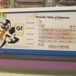 Fun Find: Goofy's Candy Company Periodic Table of Elements