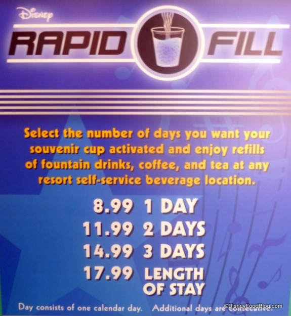 Rapid Fill Prices