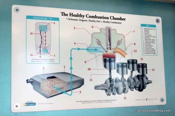 Looking to Learn About Combustion Engines? You're in Luck!