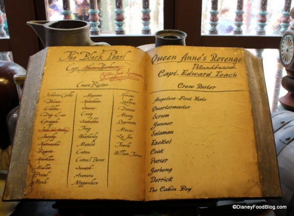 Closeup of Crew Rosters