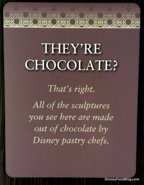 Chocolate Sculpture Introduction