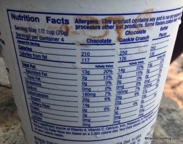 Nutritional info on Tofutti carton