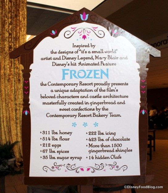 Contemporary Resort Gingerbread Display sign