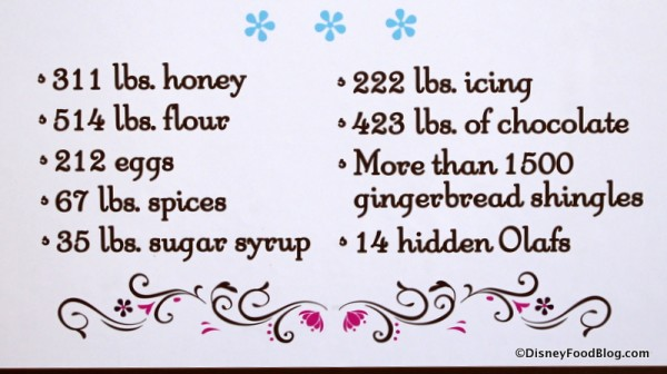 Ingredients!