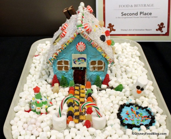 Food and Beverage Team Gingerbread House