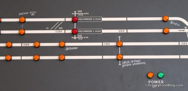 Switchboard closeup