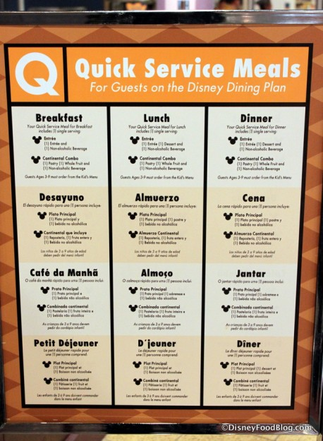 Quick Service Disney Dining Plan Chart