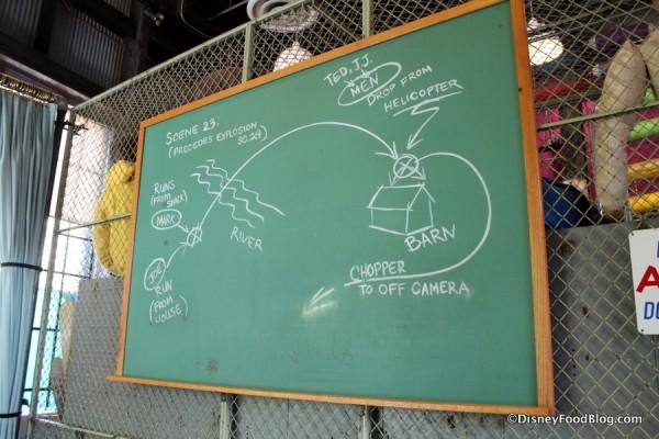 Stunt diagram