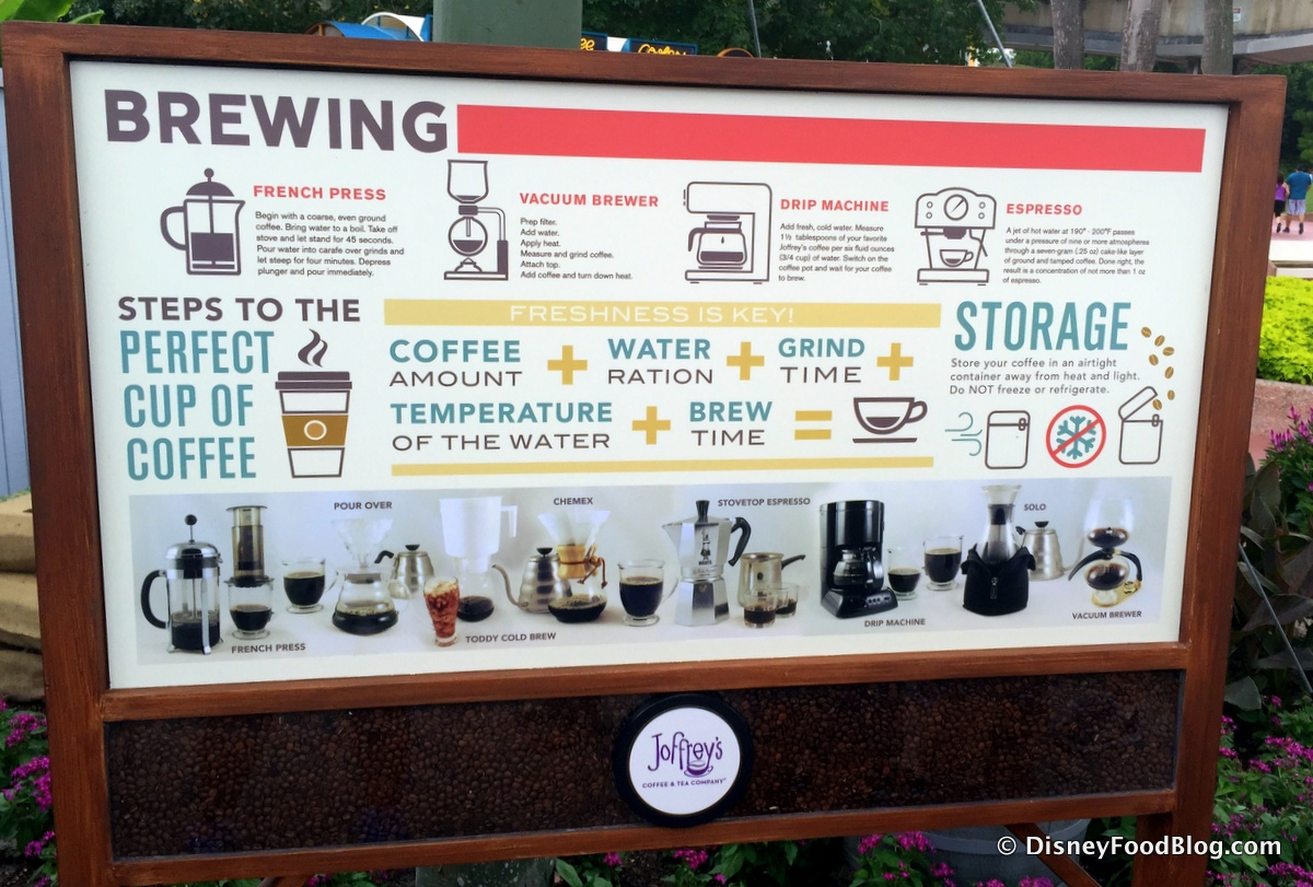 a look at the different steps in brewing A guide to brewing water treatment  different steps in the brewing process require different ph ranges brewing water,  it is not necessary to look at the.