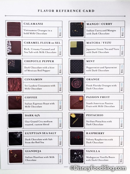 Ganache Flavor Reference Card
