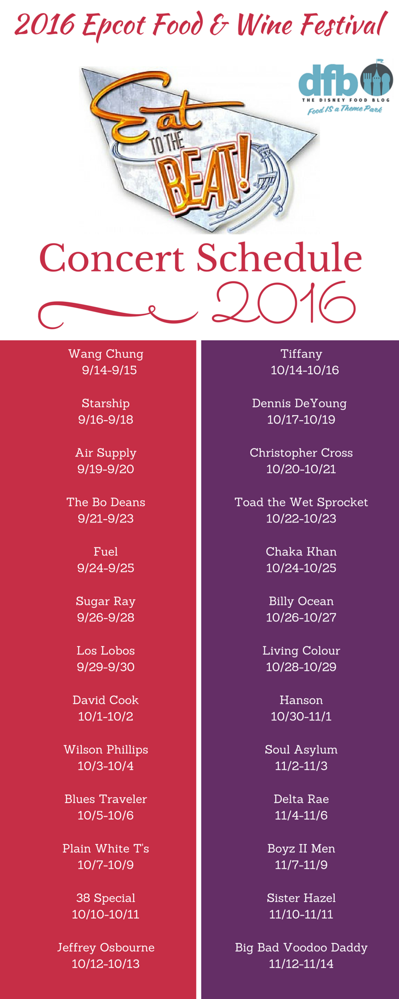 2016 Epcot Food and Wine Festival Eat to the Beat Concert Schedule!