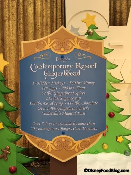 Details on the Gingerbread display!