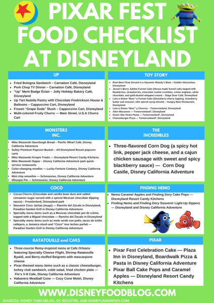 Disneyland Pixar Fest Food Checklist