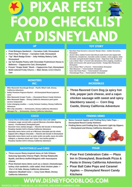 Disneyland Pixar Fest Food Checklist