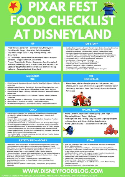 Printable Pixar Fest Food Checklist