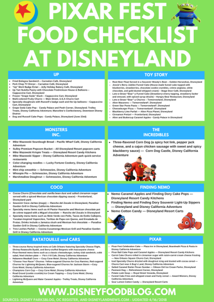Pixar Fest Food Checklist FINAL Updated 424