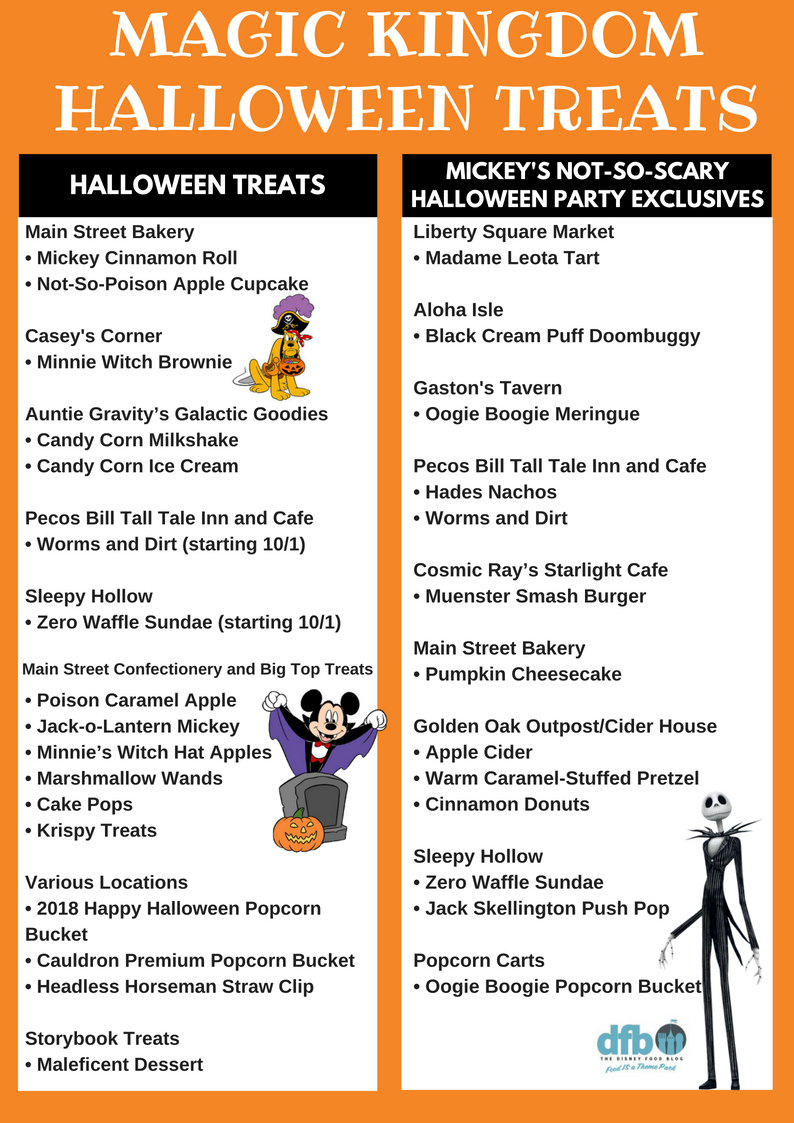 Magic Kingdom Halloween Snacks Checkilst