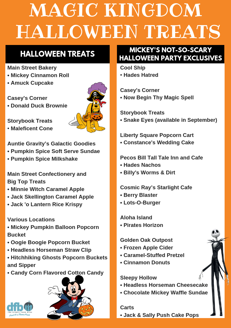 photo regarding Shooting for Brownie Points Free Printable called DFB Unique Magic Kingdom Halloween Snack Listing