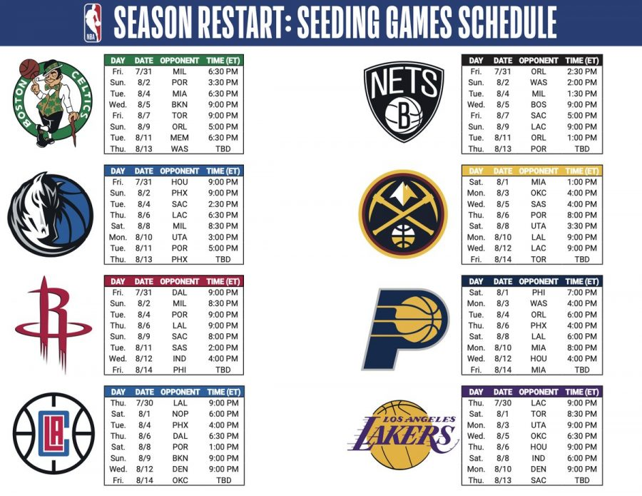 Take A Look At The Official Nba Schedule That Will Take Place Disney World The Disney Food Blog